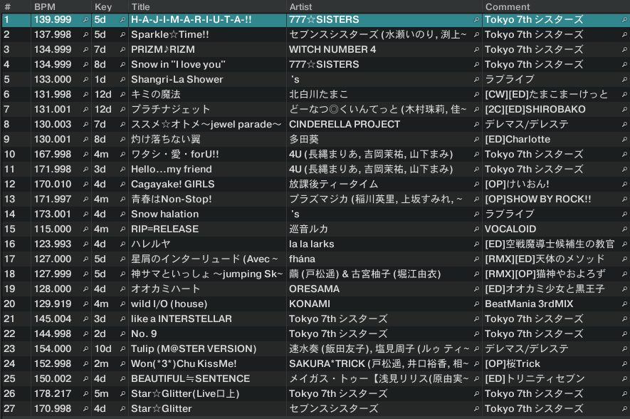 t7b_6.6_setlist